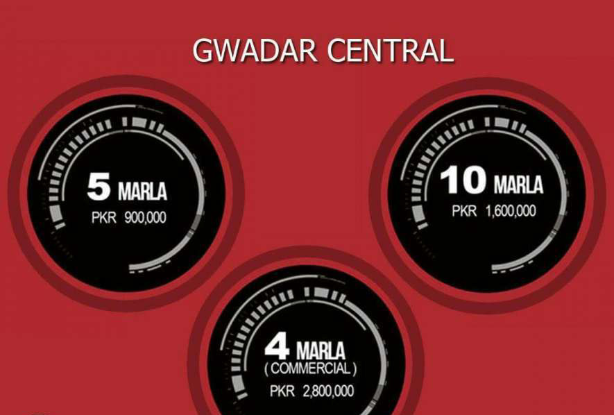GWADAR Pakistan's Second Planed city After Islamabad.