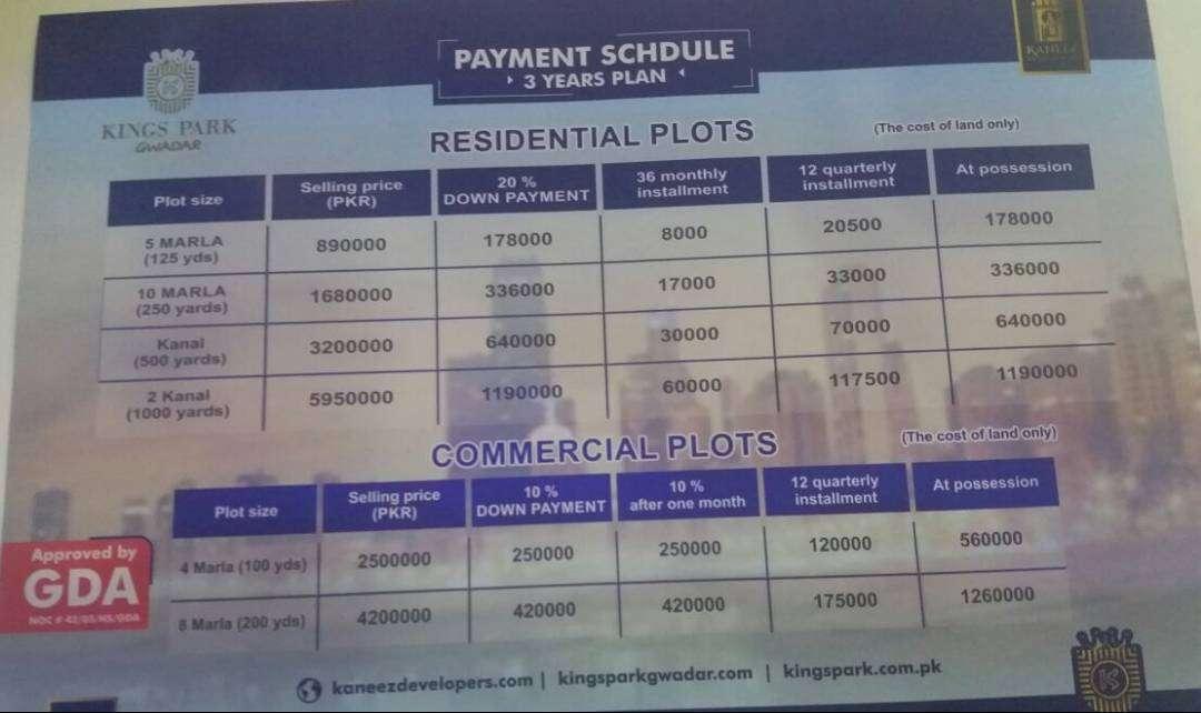 8 Marla Commercial plot