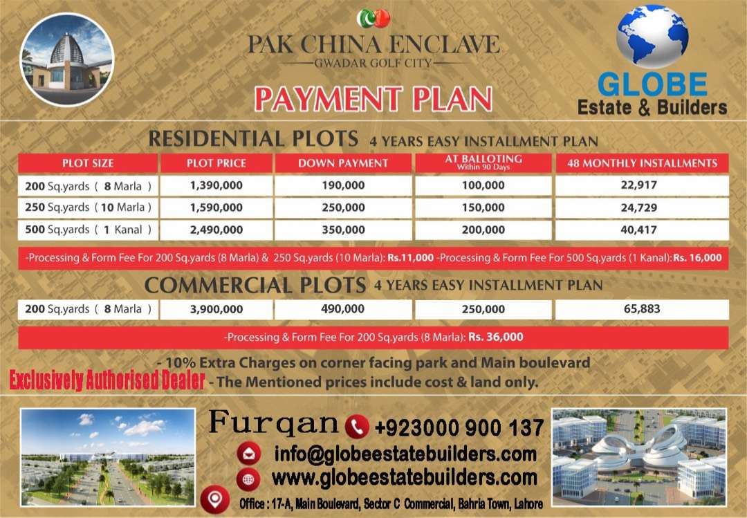 Gwadar Golf City A Project of BSM Developers